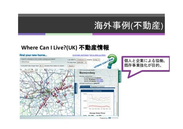 海外事例(不動産)   Where  Can  I  Live?(UK)  不動産情報   個人と企業による協働。   既存事業強化が目的。