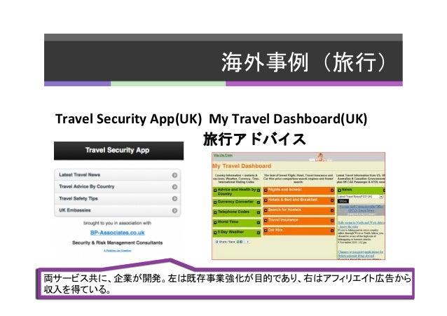 海外事例(旅行)   Travel  Security  App(UK)    My  Travel  Dashboard(UK)                       ...