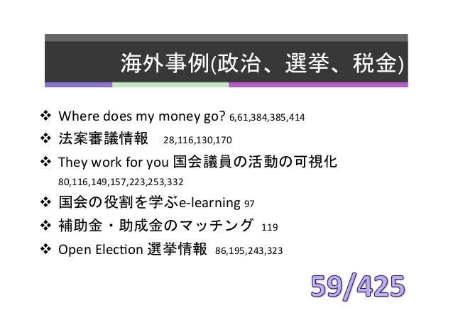 海外事例(政治、選挙、税金)   v Where  does  my  money  go?  6,61,384,385,414   v 法案審議情報 28,116,130,170   v They ...