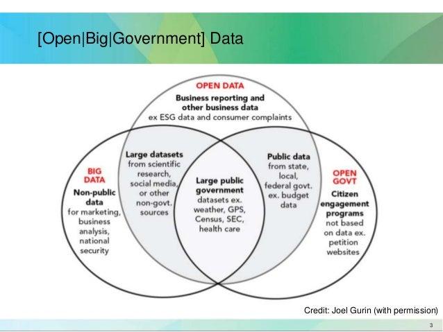 Australian open data presentation v2.0 Slide 3