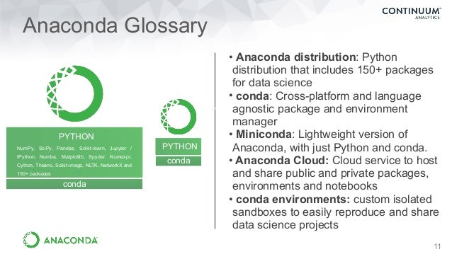 Open Data Science with R and Anaconda