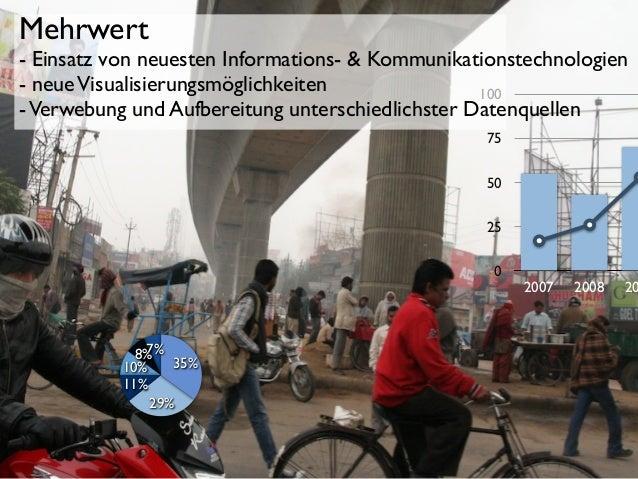 Mehrwert - Einsatz von neuesten Informations- & Kommunikationstechnologien - neue Visualisierungsmöglichkeiten 100 - Verwe...