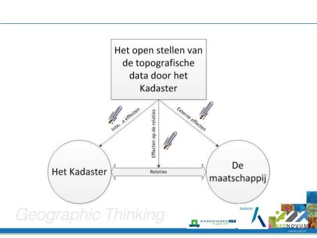 Open data workshop modellen