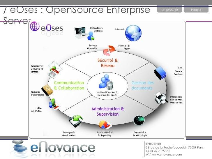 / Objectifs du projet <ul><li>Simplifier et faciliter l'accès aux technologies : </li></ul><ul><li>Offrir une couverture f...