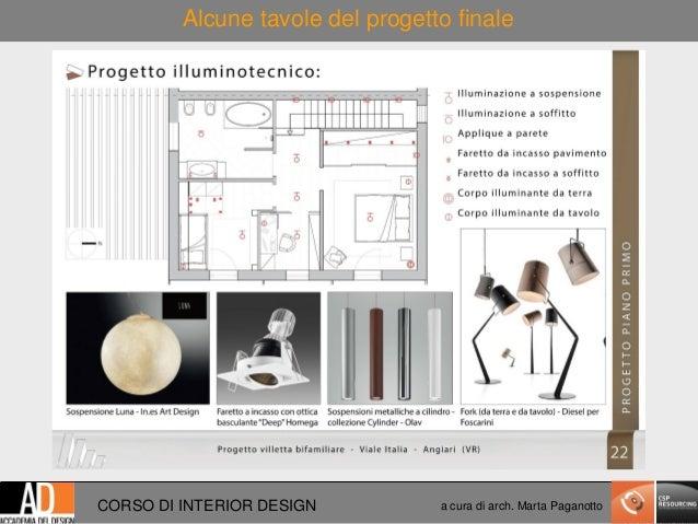 Open day presentazione corso di interior design - Progetti di interior design ...