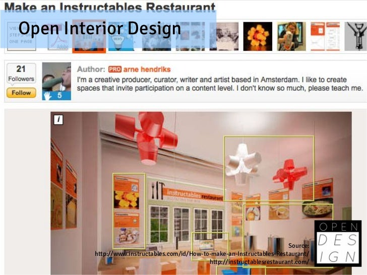 Open Interior Design Source Httpinstructablesidhow To M