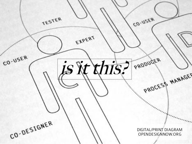 is it this?              DIGITAL/PRINT DIAGRAM              OPENDESIGNNOW.ORG