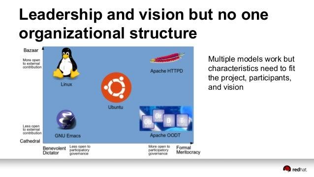 How open source is driving DevOps innovation: CloudOpen NA 2015
