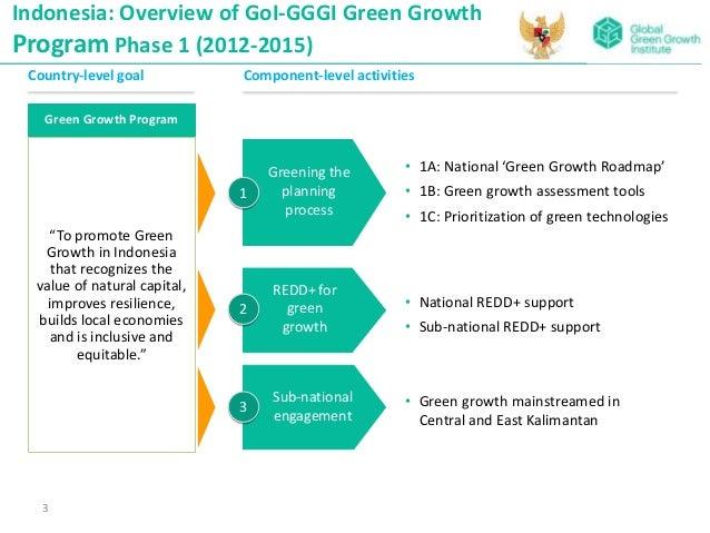 Varrons Support Dumagats in the National Greening Program