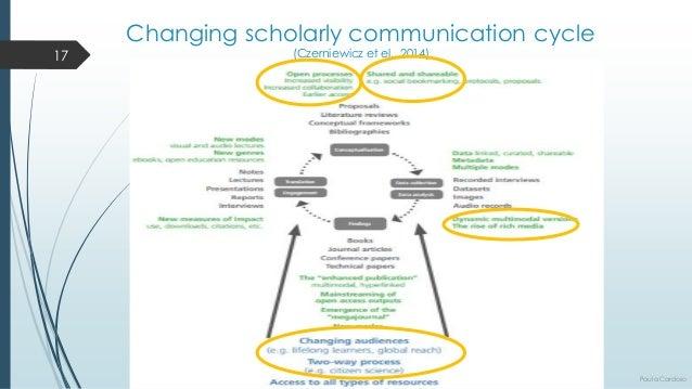 Changingscholarlycommunicationcycle(Czerniewiczetel., 2014) 17  Paula Cardoso