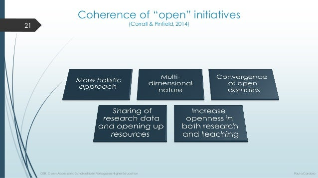 """Coherenceof""""open"""" initiatives(Corrall& Pinfield, 2014) 21  OER, Open Access and Scholarship in Portuguese Higher Education..."""