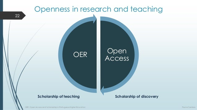 Opennessin research andteaching  Open Access  OER  Scholarship ofteaching  Scholarship ofdiscovery  22  OER, Open Access a...