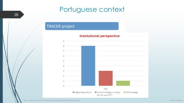 Portuguese context  28  OER, Open Access and Scholarship in Portuguese Higher Education Paula Cardoso