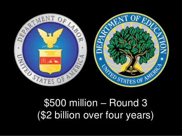 $500 million – Round 3 ($2 billion over four years)