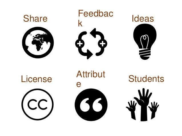 Share Students Attribut e Ideas Feedbac k License