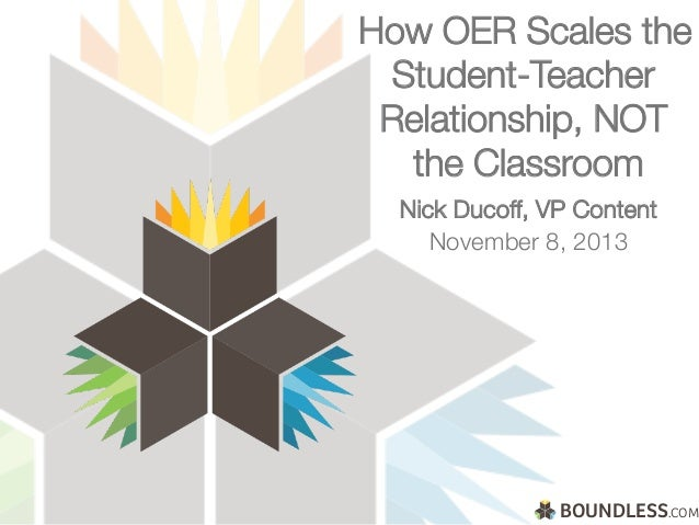How OER Scales the Student-Teacher Relationship, NOT the Classroom  Nick Ducoff, VP Content  November 8, 2013   BOUNDLESS....