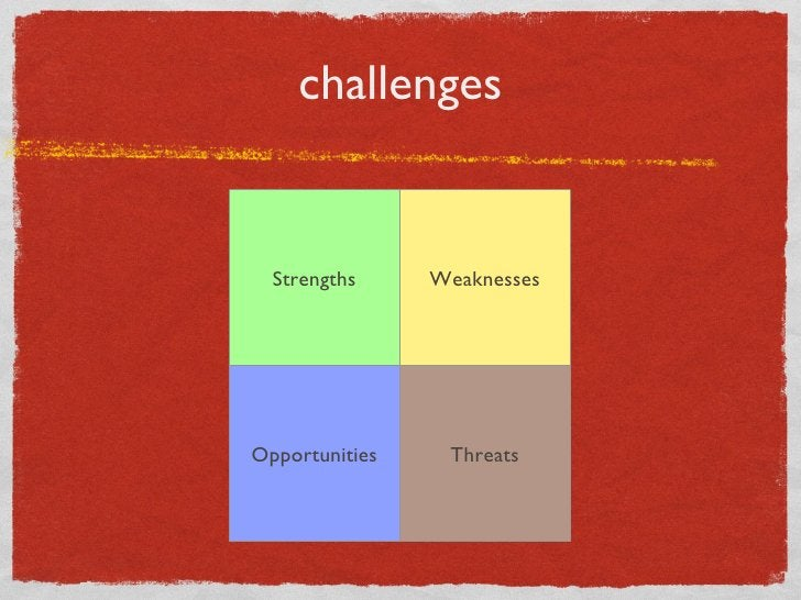 challenges Strengths Weaknesses Opportunities Threats