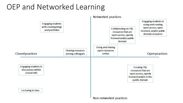 OEP and Networked Learning