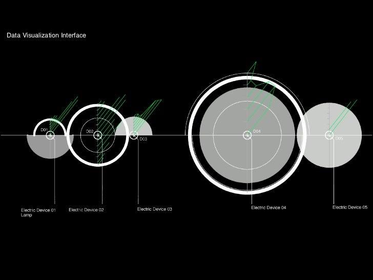 8 Immersive Virtual Reality Data Visualizations