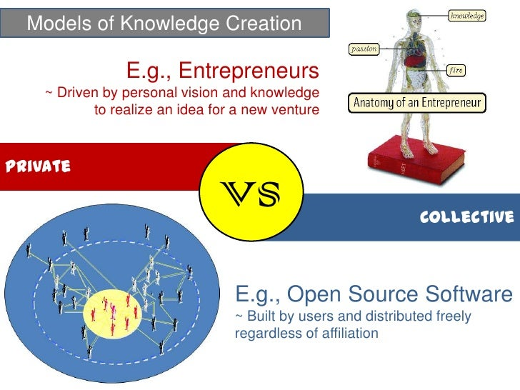 Open Source Software and the Private-Collective Model of Innovation Essay Sample