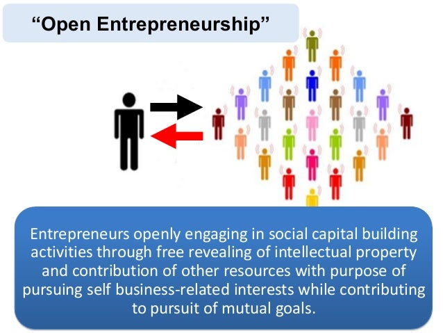 the role of entrepreneurs Role of entrepreneurship in economic development the word development is  used in so many ways that its precise connotation is often baffling nevertheless.