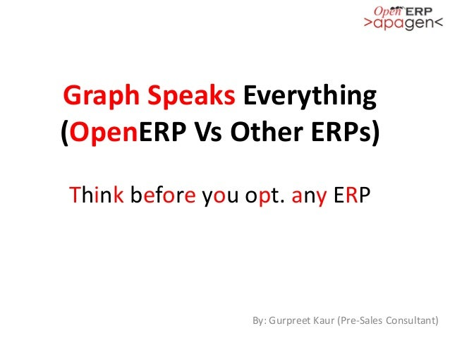 Graph Speaks Everything (OpenERP Vs Other ERPs) Think before you opt. any ERP  By: Gurpreet Kaur (Pre-Sales Consultant)