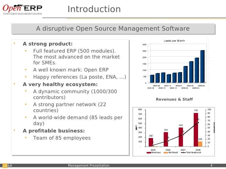 Open erp business model malvernweather Gallery