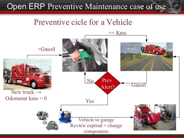 Erp case study examples