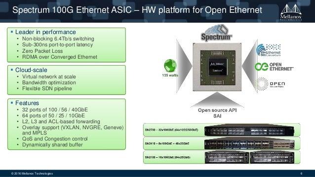 Open Ethernet: an open-source approach to modern network design