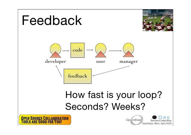 Feedback                             code              developer              user   manager                          feed...