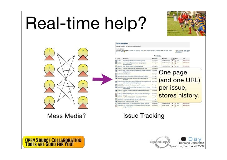 Real-time help?           ?                 ?             ?                 ?                                             ...