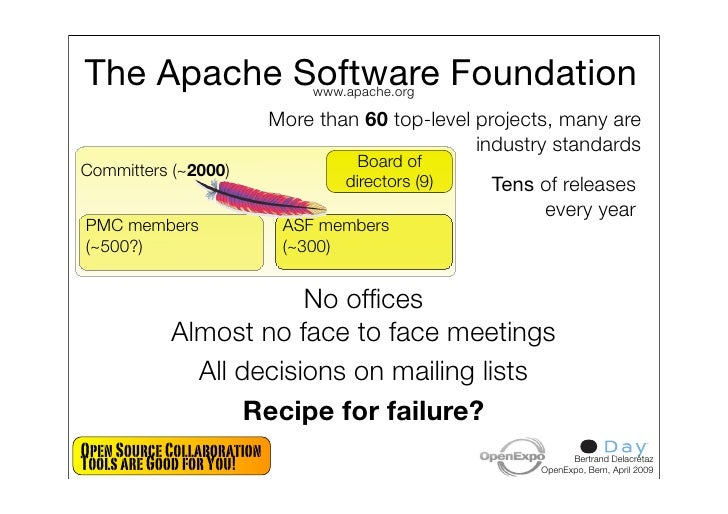 The Apache Software Foundation  www.apache.org                              More than 60 top-level projects, many are     ...