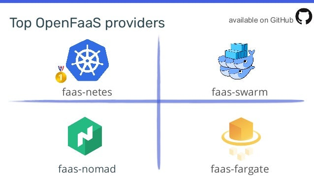 Kubernetes and AWS Lambda can play nicely together Slide 3