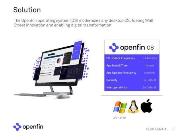 Openfin pitch deck series c