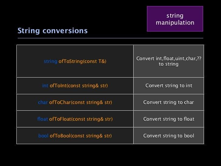 string                                                 manipulationString conversions                                     ...