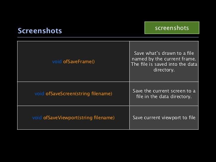 screenshotsScreenshots                                          Save what's drawn to a file                                ...