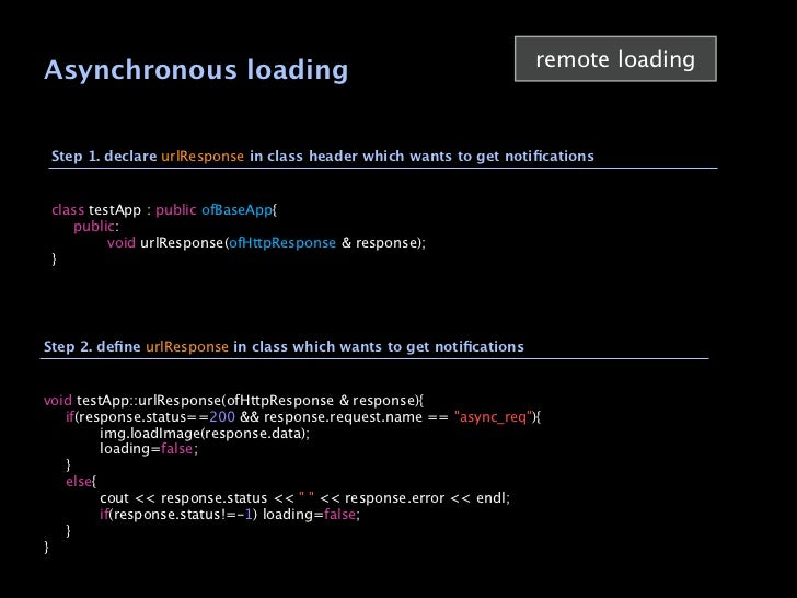 remote loadingAsynchronous loading Step 1. declare urlResponse in class header which wants to get notifications class testA...
