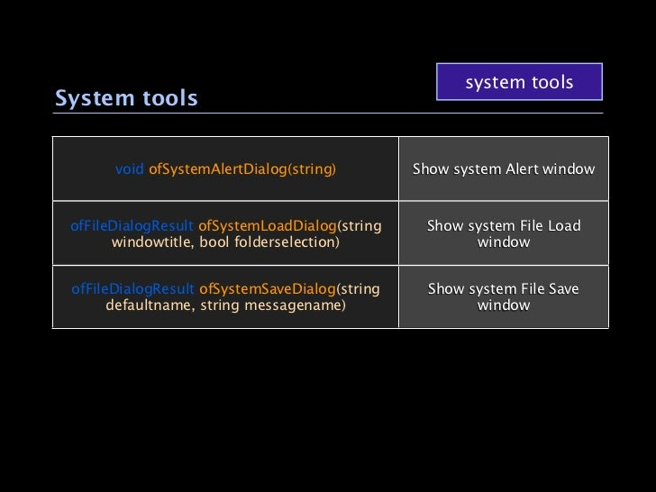 system toolsSystem tools       void ofSystemAlertDialog(string)         Show system Alert window ofFileDialogResult ofSyst...