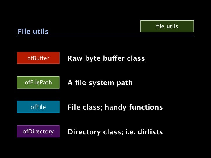 file utilsFile utils   ofBuffer    Raw byte buffer class  ofFilePath   A file system path    ofFile     File class; handy fu...