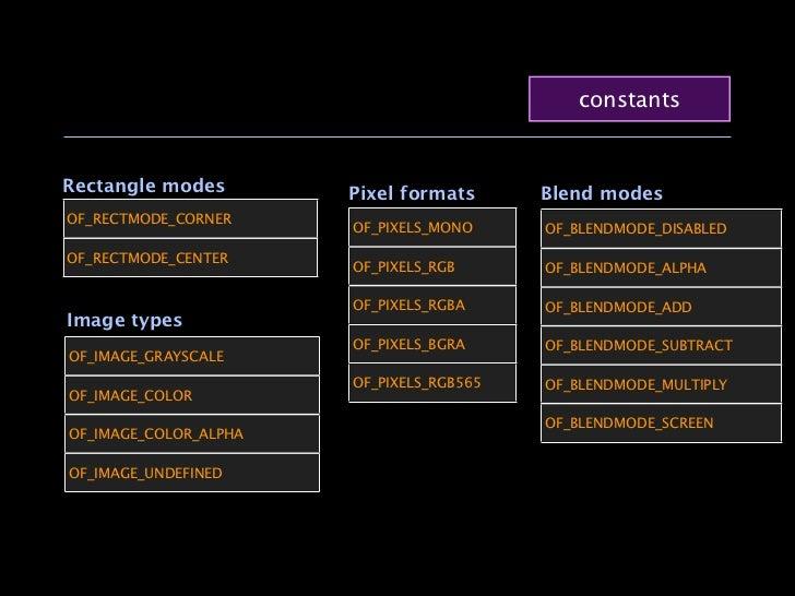 constantsRectangle modes        Pixel formats      Blend modesOF_RECTMODE_CORNER                       OF_PIXELS_MONO     ...