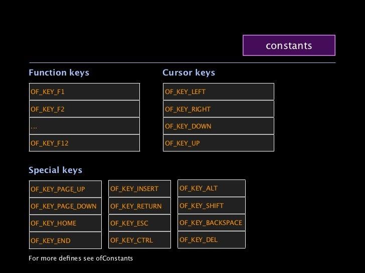 constantsFunction keys                           Cursor keysOF_KEY_F1                               OF_KEY_LEFTOF_KEY_F2  ...
