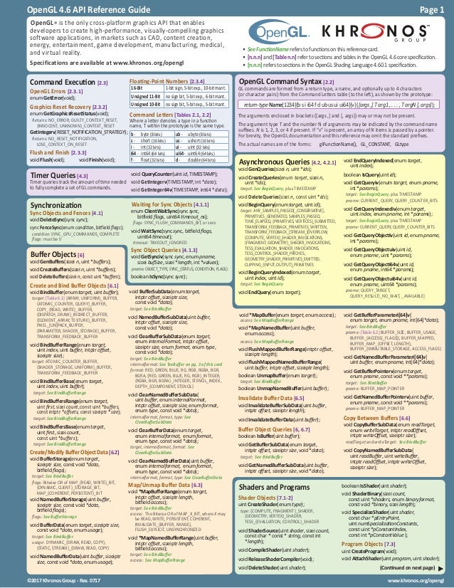 www.khronos.org/opengl©2017 Khronos Group - Rev. 0717 OpenGL 4.6 API Reference Guide Page 1 OpenGL® is the only cross-plat...