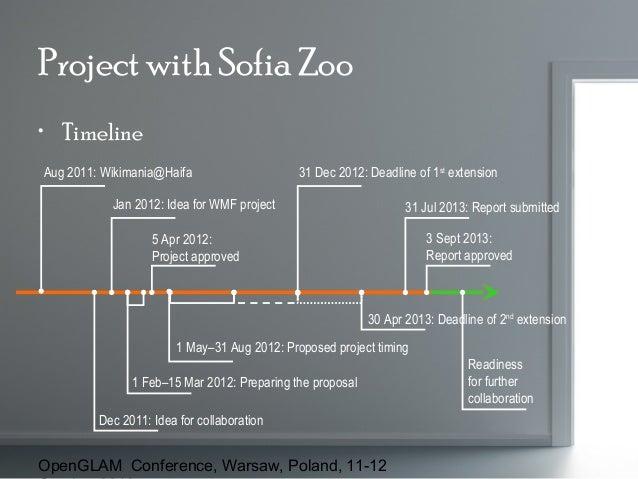 Project with Sofia Zoo • Timeline Aug 2011: Wikimania@Haifa  31 Dec 2012: Deadline of 1st extension  Jan 2012: Idea for WM...