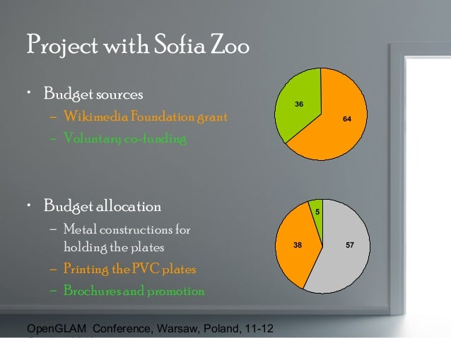 Project with Sofia Zoo • Budget sources – Wikimedia Foundation grant – Voluntary co-funding  36 64  • Budget allocation – ...