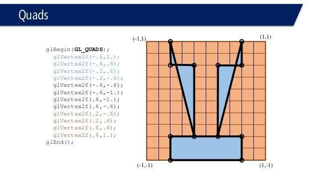 OpenGL L01-Primitives