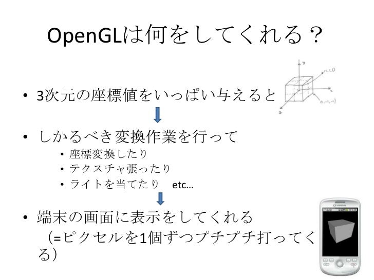 OpenGLと行列 Slide 3