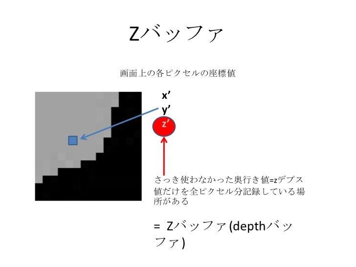glPushMatrix()glPopMatrix()<br />現在のMODELVIEW 行列 (=現在まで掛け合わされた行列の結果)を、<br />glPushMatrix()で保存<br />glPopMatrix()で復元<br />