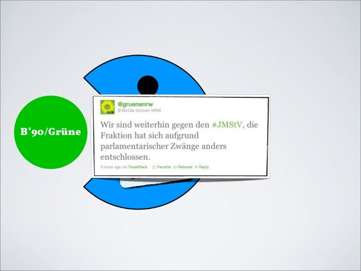 PiratenB'90/Grüne             D as System