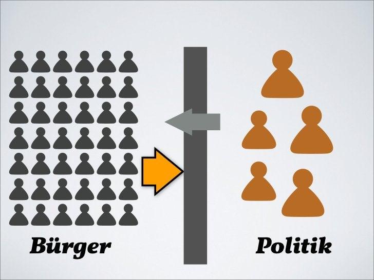 Frust!   Frust!Bürger    Politik