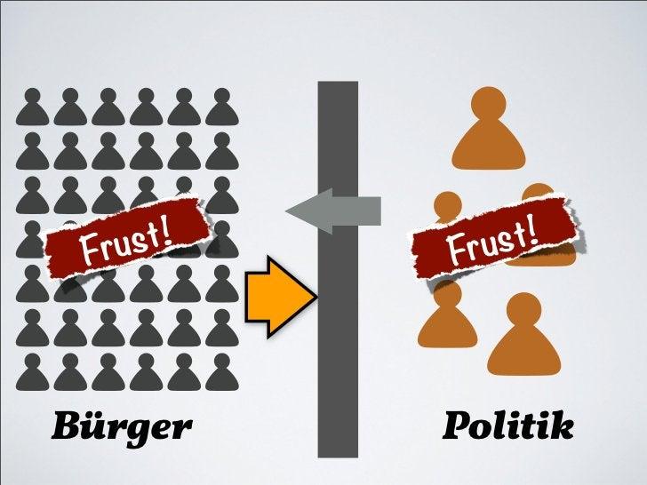 Bürger   Politik